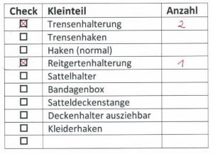 Sattelschränke Checkliste ausgefüllt